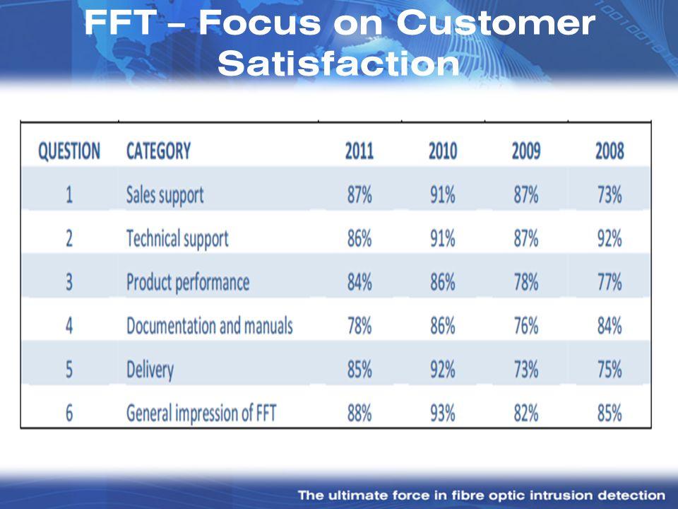 FFT – Focus on Customer Satisfaction