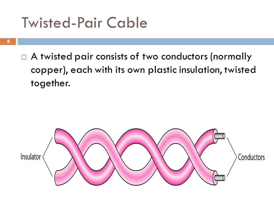 Twisted-Pair Cable A twisted pair consists of two conductors (normally copper), each with its own plastic insulation, twisted together.