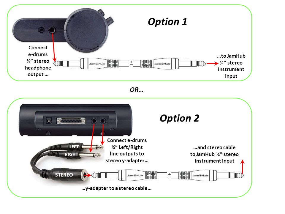 Option 1 Option 2 OR… Connect e-drums ¼ stereo headphone output …