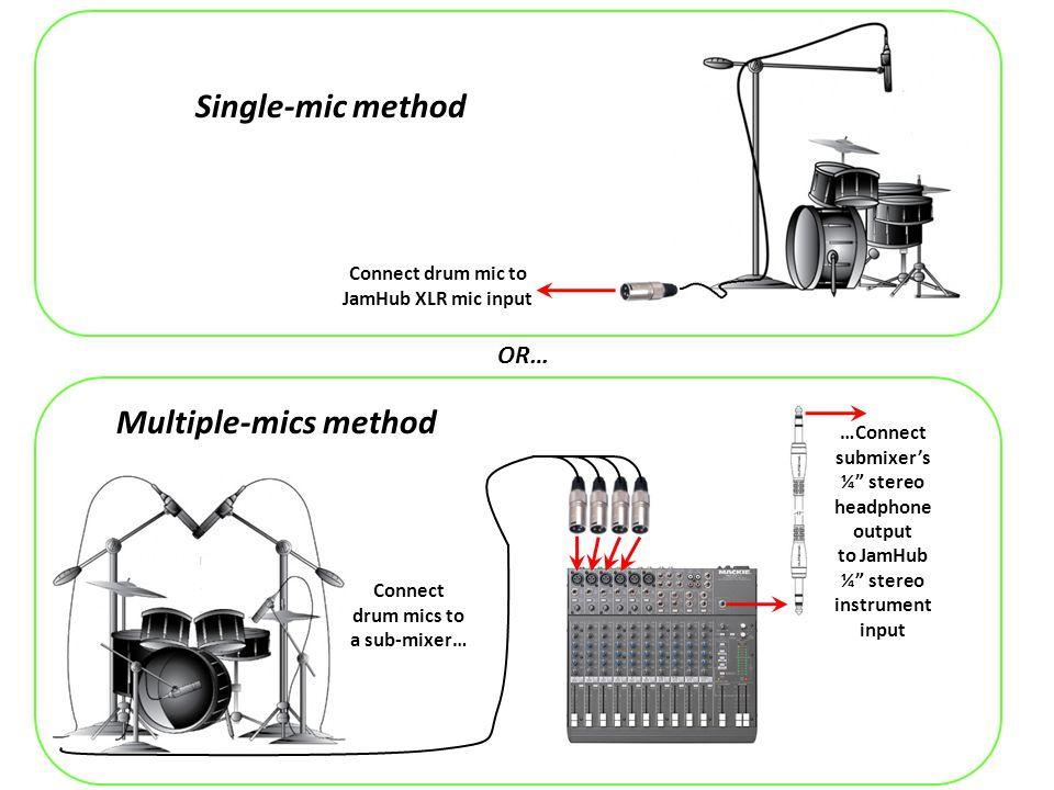 ¼ stereo headphone output