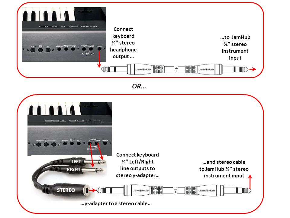 OR… Connect keyboard ¼ stereo headphone output … …to JamHub