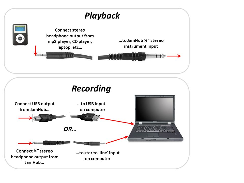 Playback Recording OR…