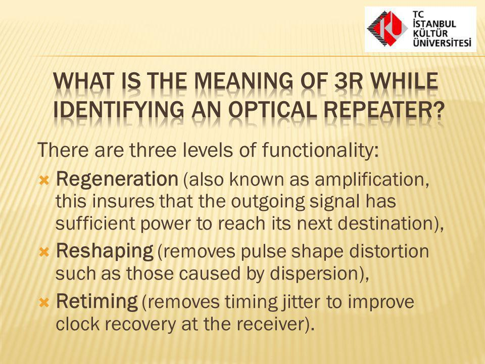 What is the meaning of 3R while identifying an optical repeater