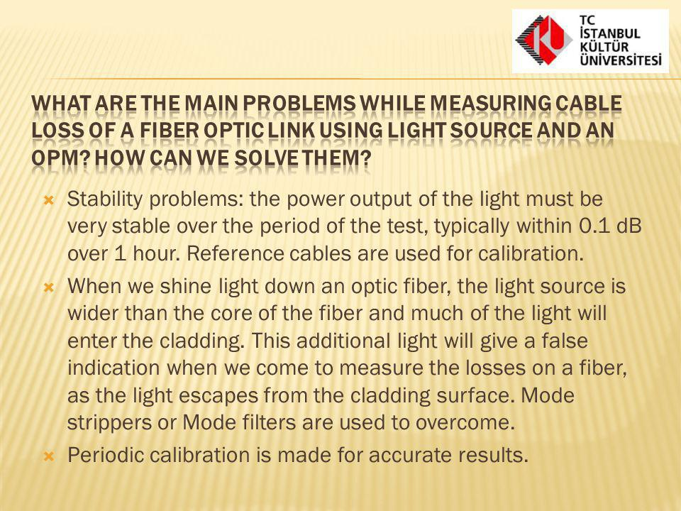 What are the main problems while measuring cable loss of a fiber optic link using light source and an OPM How can we solve them