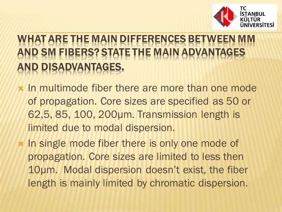 What are the main differences between MM and SM fibers