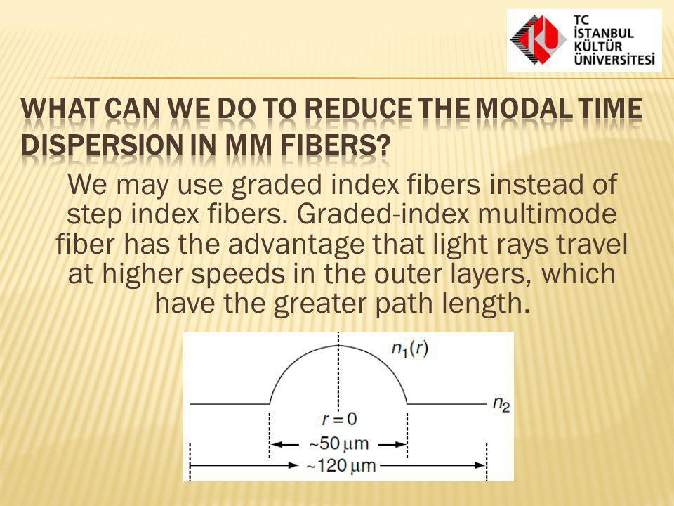 What can we do to reduce the modal time dispersion in MM fibers