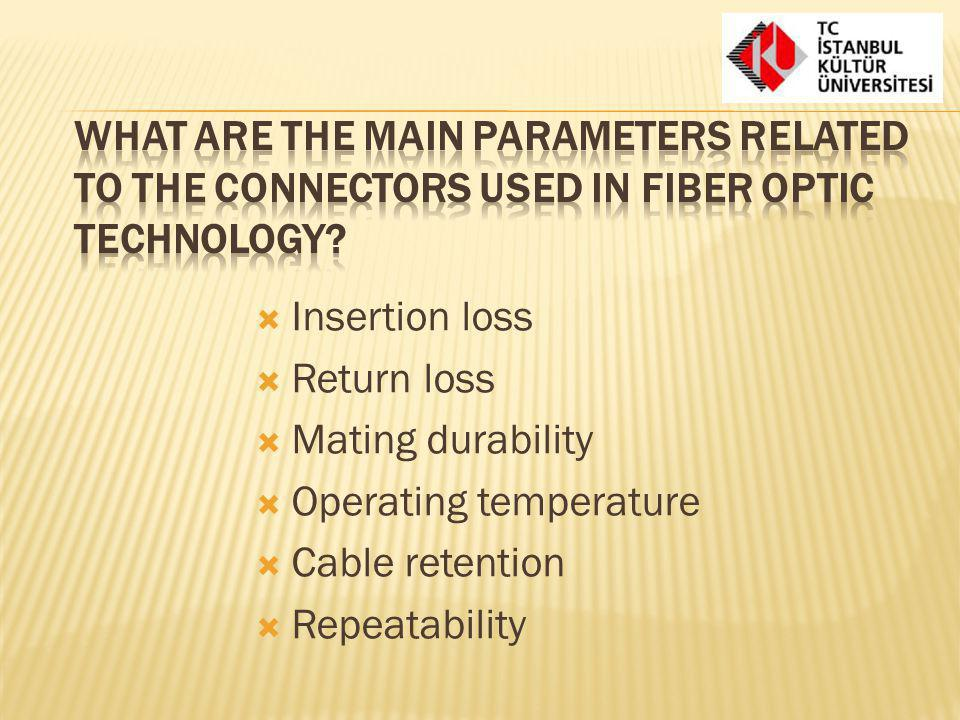 What are the main parameters related to the connectors used in fiber optic technology