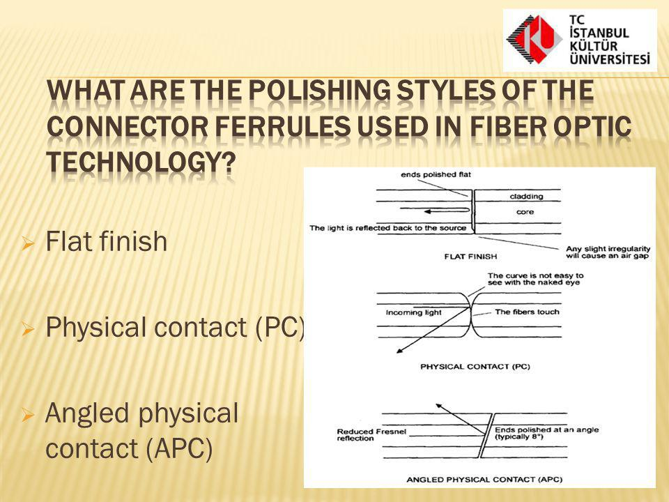 What are the polishing styles of the connector ferrules used in fiber optic technology