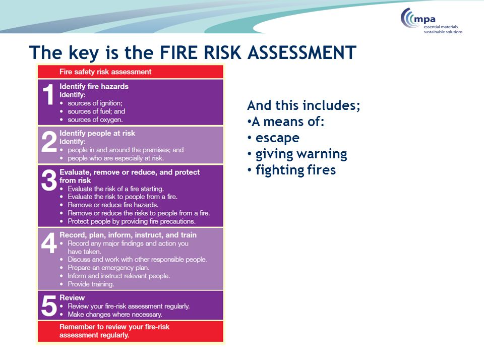 The key is the FIRE RISK ASSESSMENT