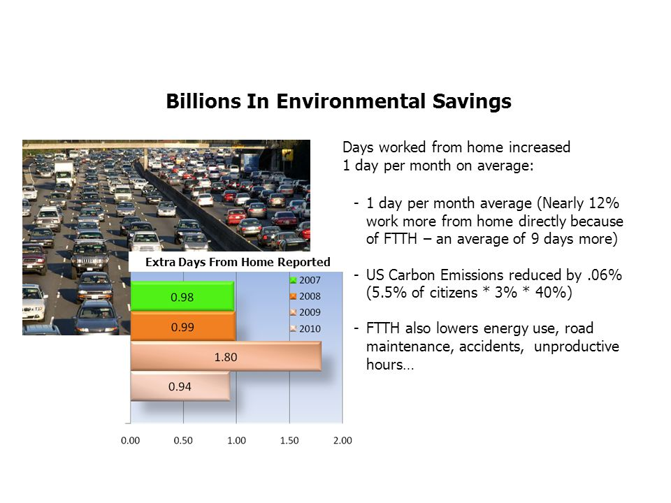 Billions In Environmental Savings
