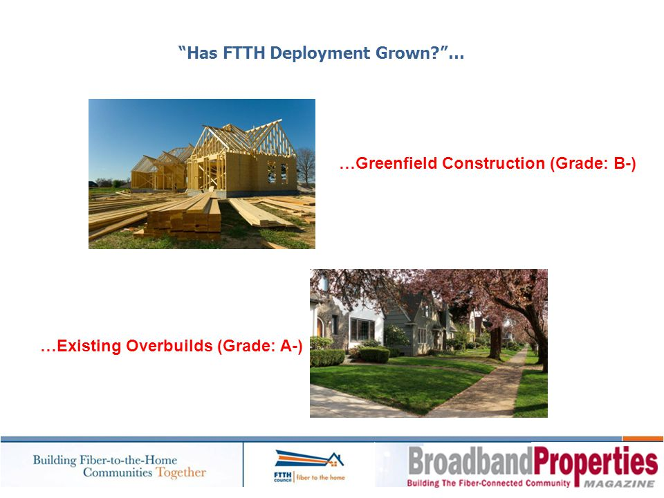 Has FTTH Deployment Grown …