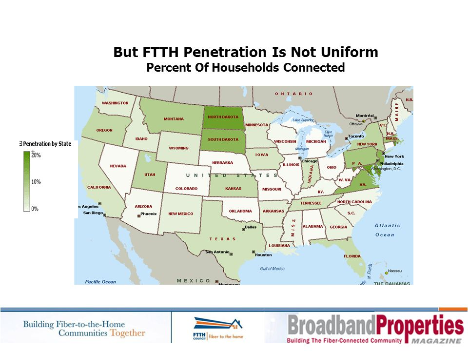 But FTTH Penetration Is Not Uniform Percent Of Households Connected