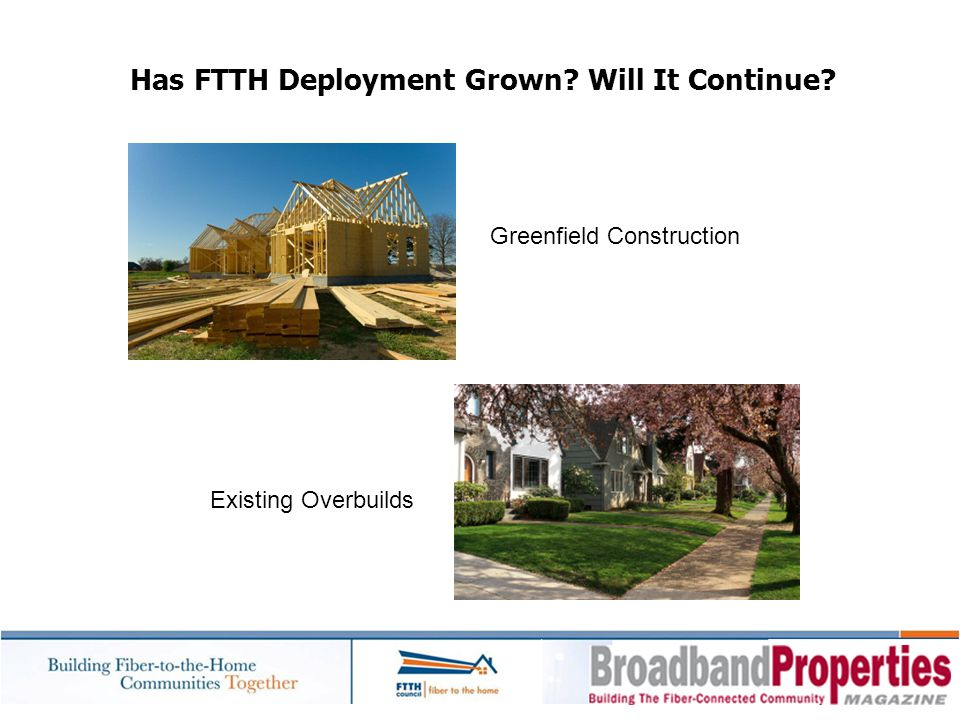 Has FTTH Deployment Grown Will It Continue