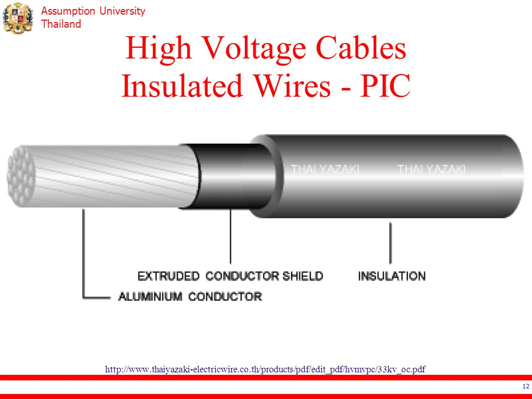 High Voltage Cables Insulated Wires - PIC
