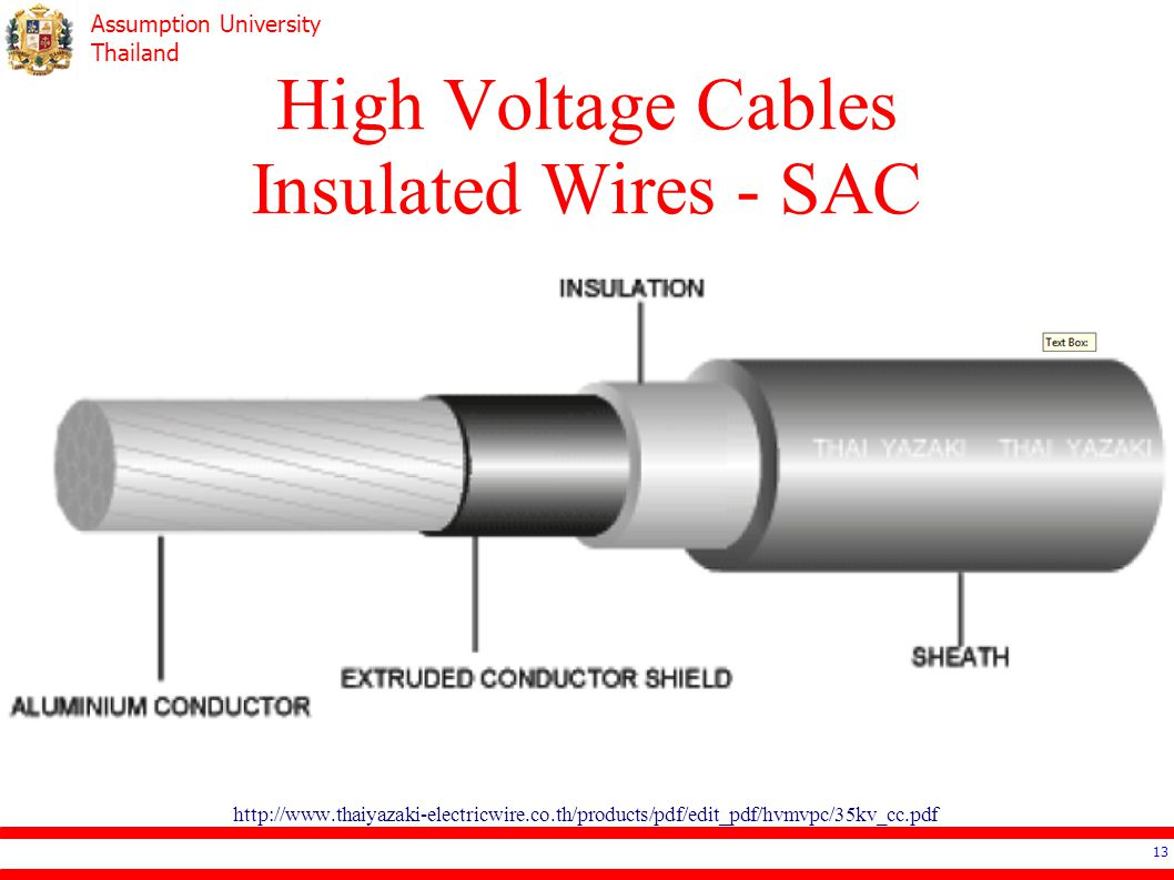 High Voltage Cables Insulated Wires - SAC