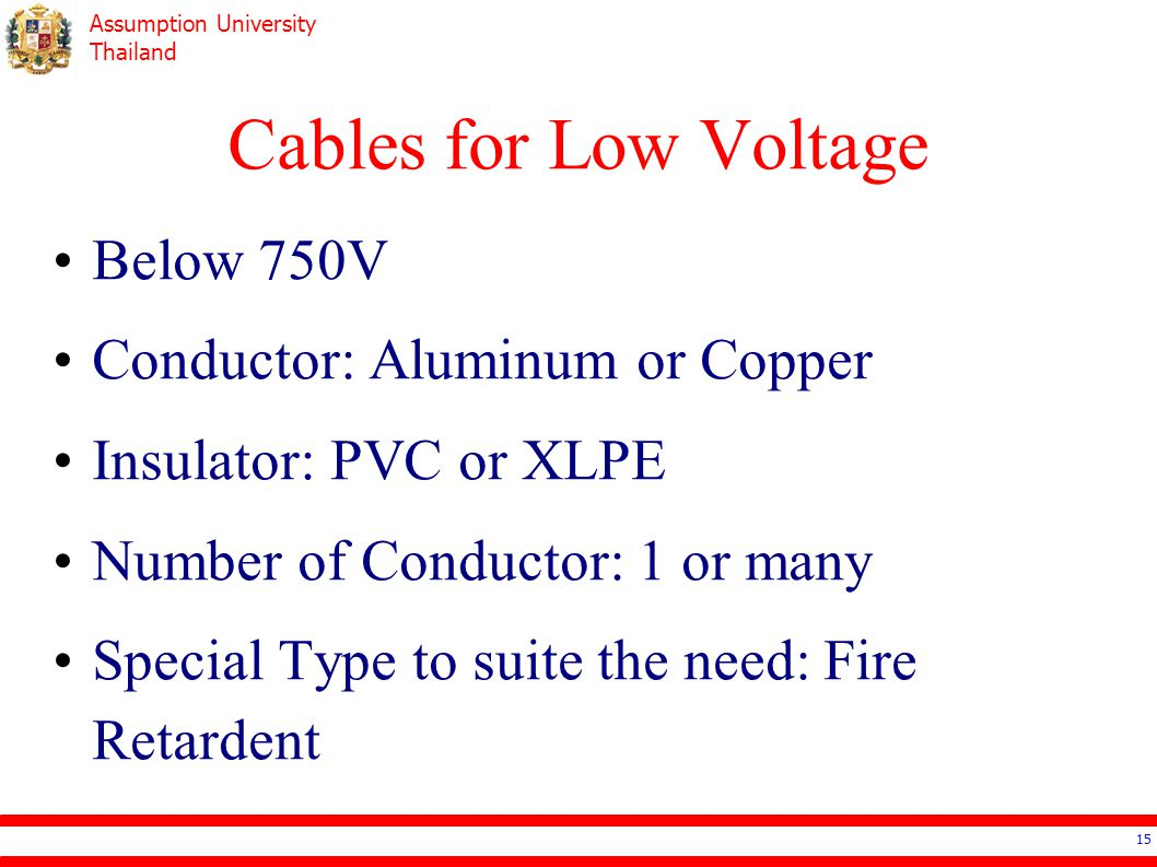 Cables for Low Voltage Below 750V Conductor: Aluminum or Copper
