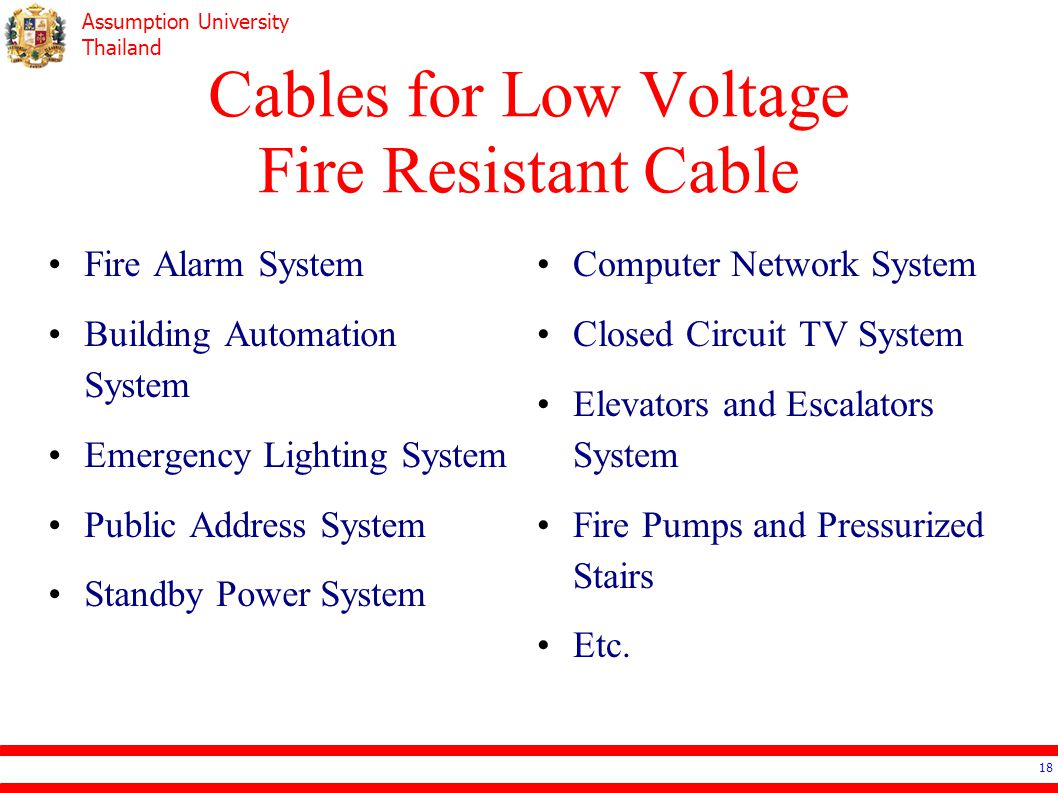 Cables for Low Voltage Fire Resistant Cable