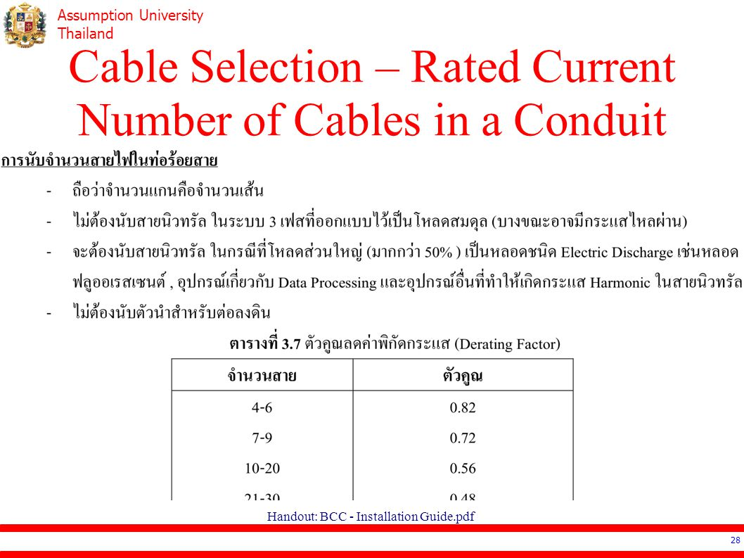Cable Selection – Rated Current Number of Cables in a Conduit