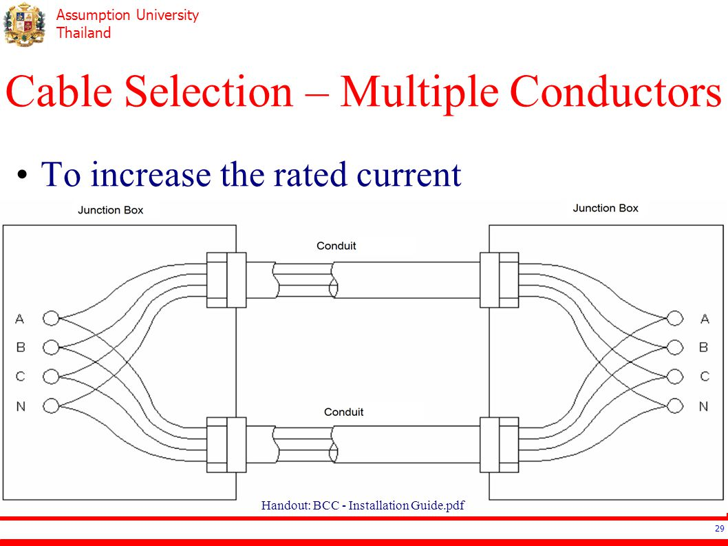 Cable Selection – Multiple Conductors