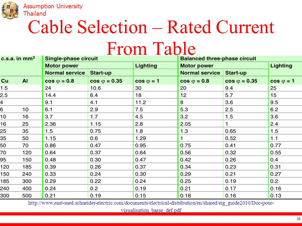 Unique 8ga Wire Current Rating Table Collection - Electrical Diagram ...