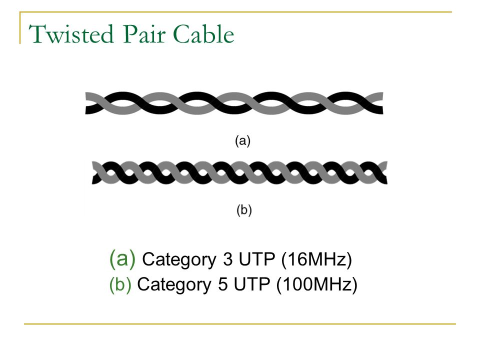 Twisted Pair Cable (a) Category 3 UTP (16MHz)