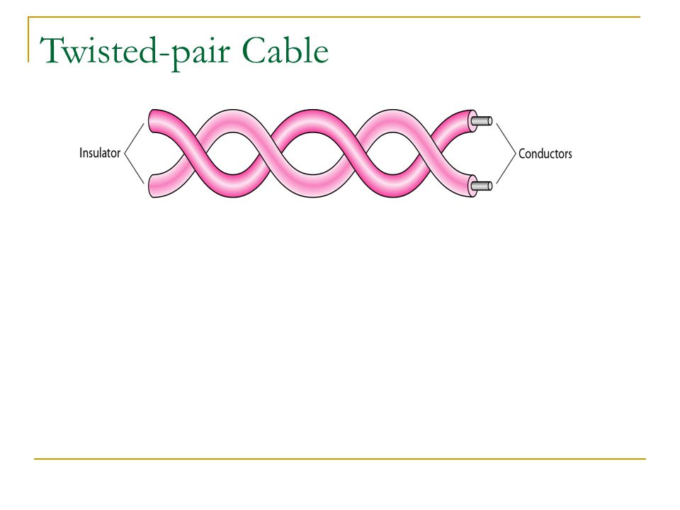 Twisted-pair Cable