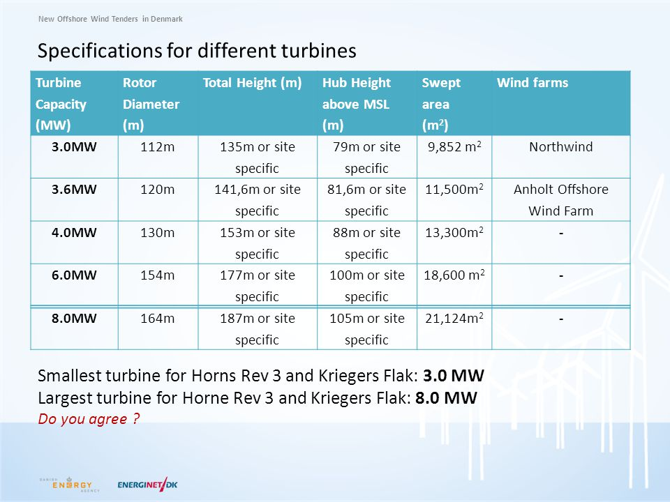 Specifications for different turbines