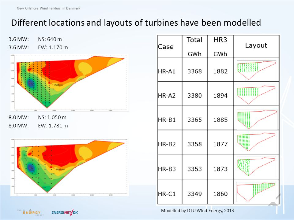 Different locations and layouts of turbines have been modelled