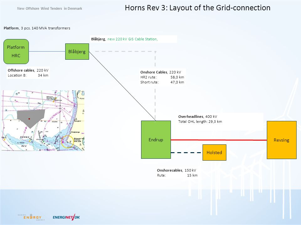 Horns Rev 3: Layout of the Grid-connection