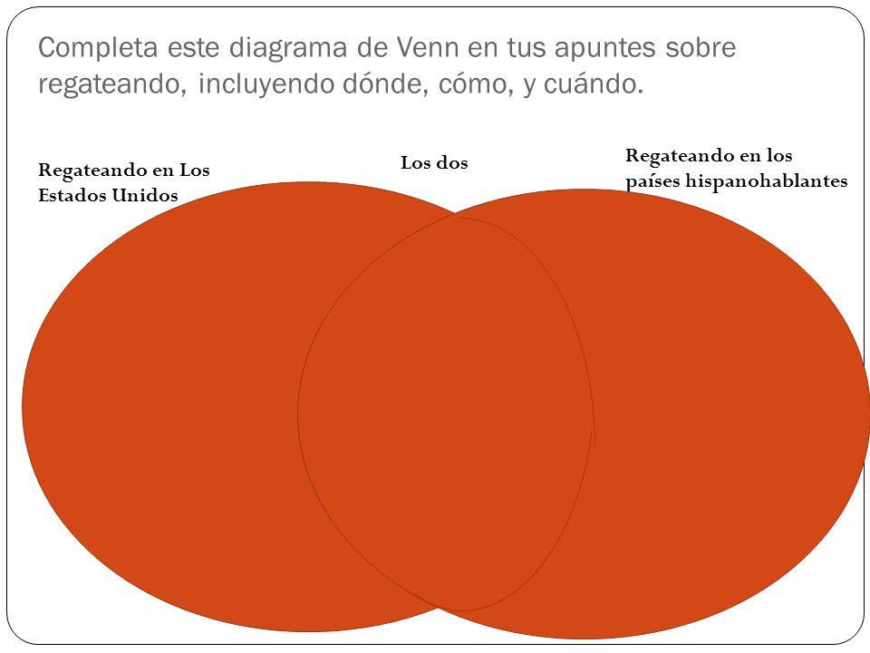 Completa este diagrama de Venn en tus apuntes sobre regateando, incluyendo dónde, cómo, y cuándo.