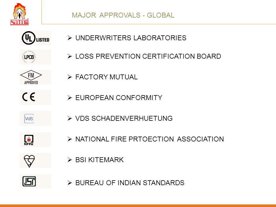 MAJOR APPROVALS - GLOBAL
