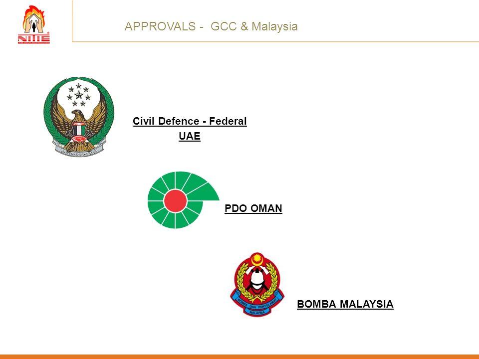Civil Defence - Federal