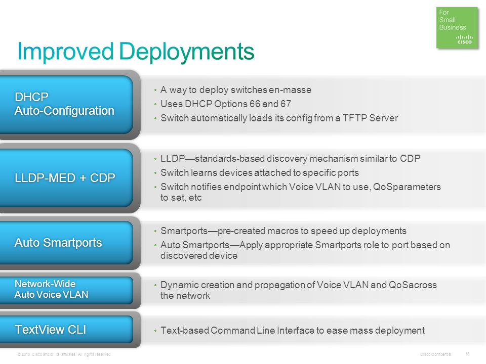 Improved Deployments DHCP Auto-Configuration LLDP-MED + CDP