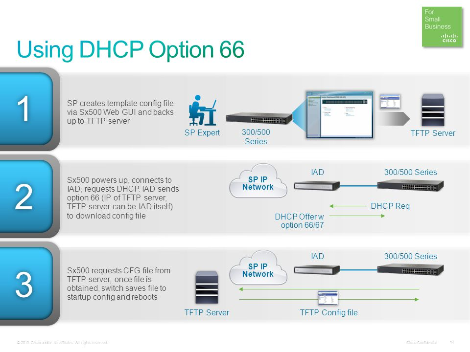 Using DHCP Option 66 1. SP creates template config file via Sx500 Web GUI and backs up to TFTP server.