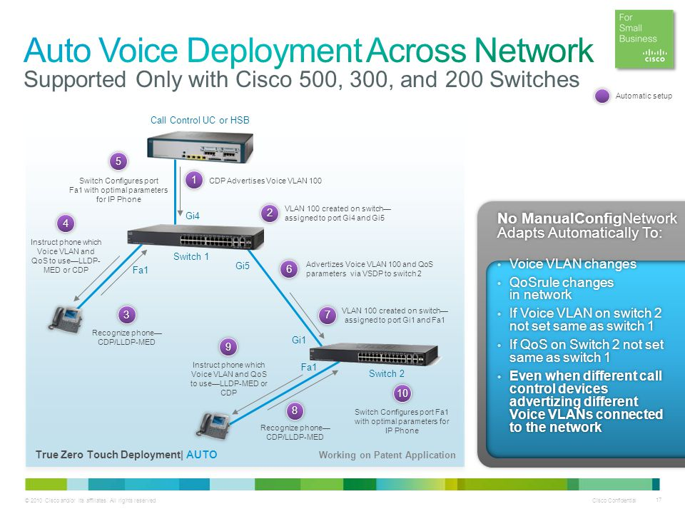 Auto Voice Deployment Across Network Supported Only with Cisco 500, 300, and 200 Switches