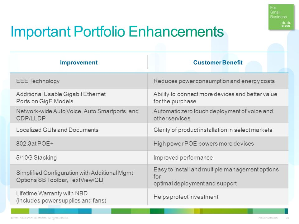 Important Portfolio Enhancements