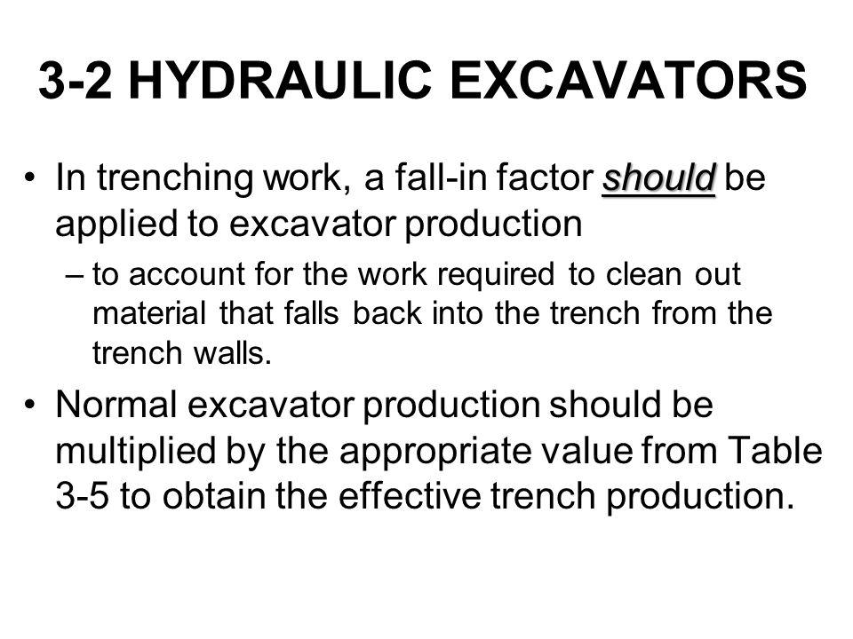 3-2 HYDRAULIC EXCAVATORS