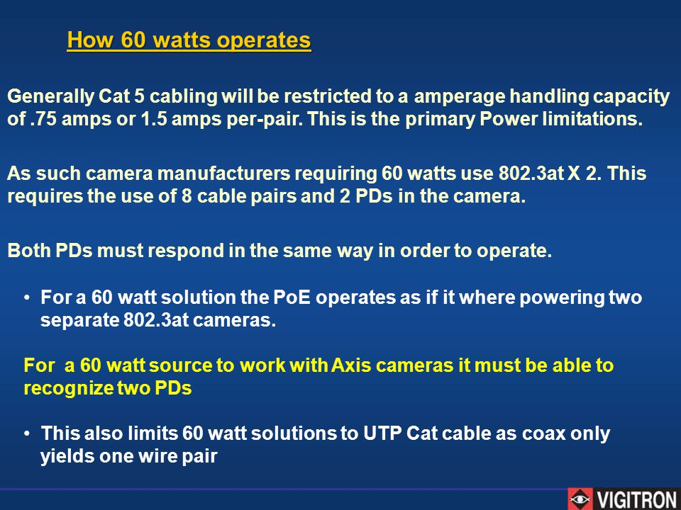 How 60 watts operates