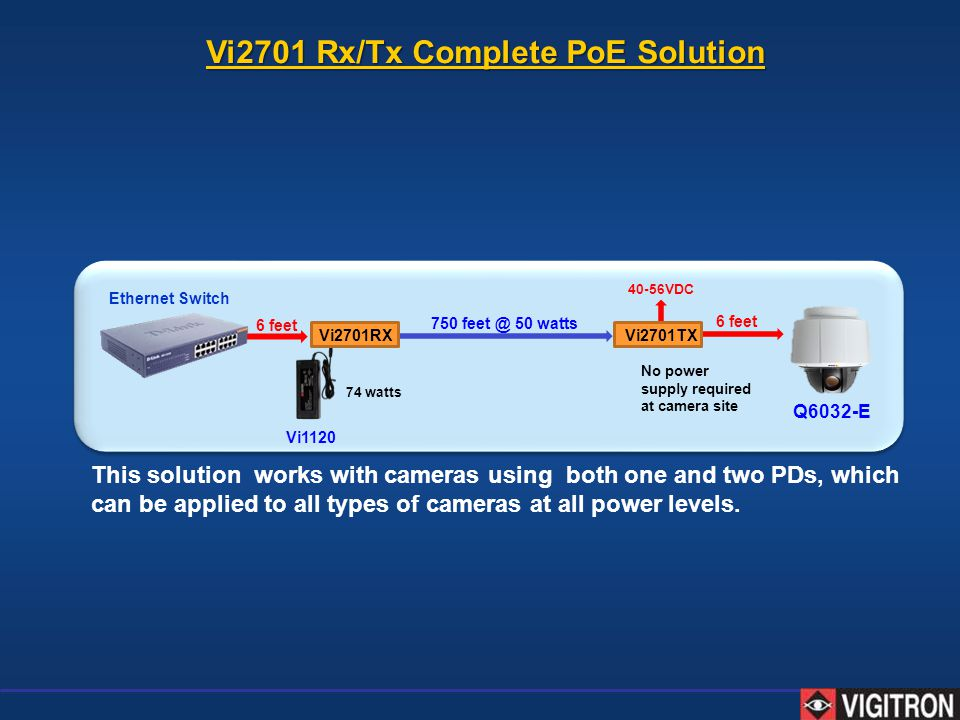 Vi2701 Rx/Tx Complete PoE Solution