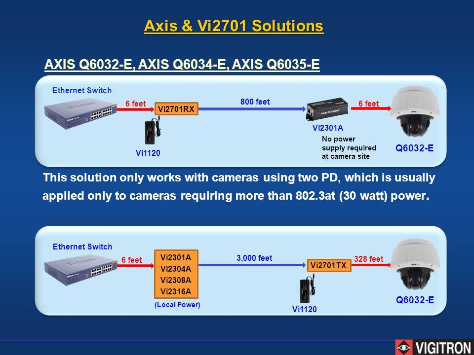 Axis & Vi2701 Solutions AXIS Q6032-E, AXIS Q6034-E, AXIS Q6035-E