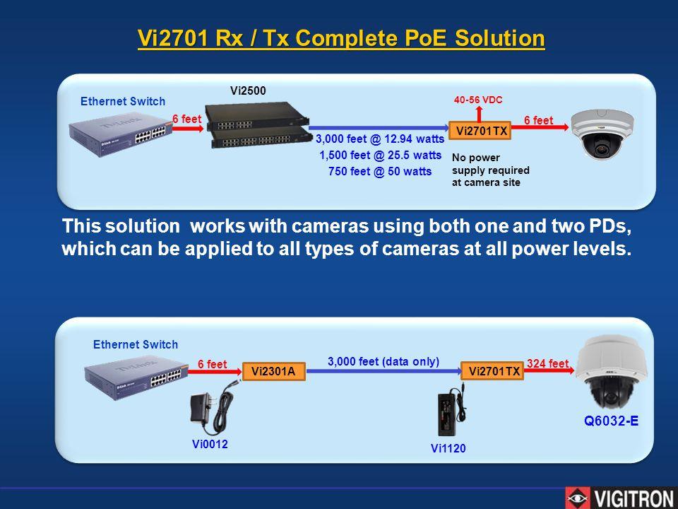 Vi2701 Rx / Tx Complete PoE Solution
