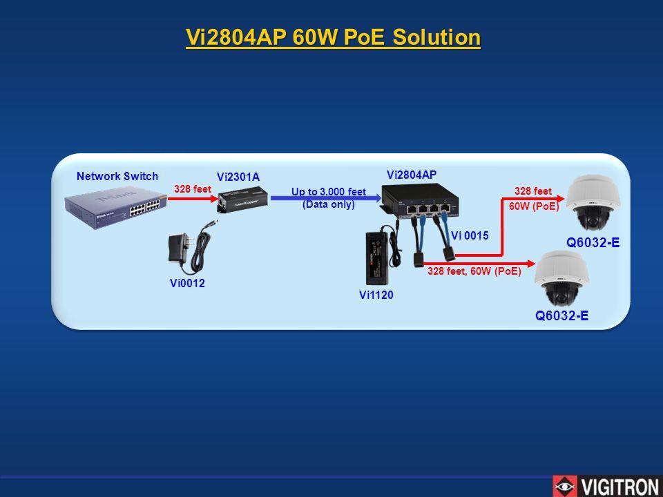 Vi2804AP 60W PoE Solution Q6032-E Q6032-E Network Switch Vi2301A