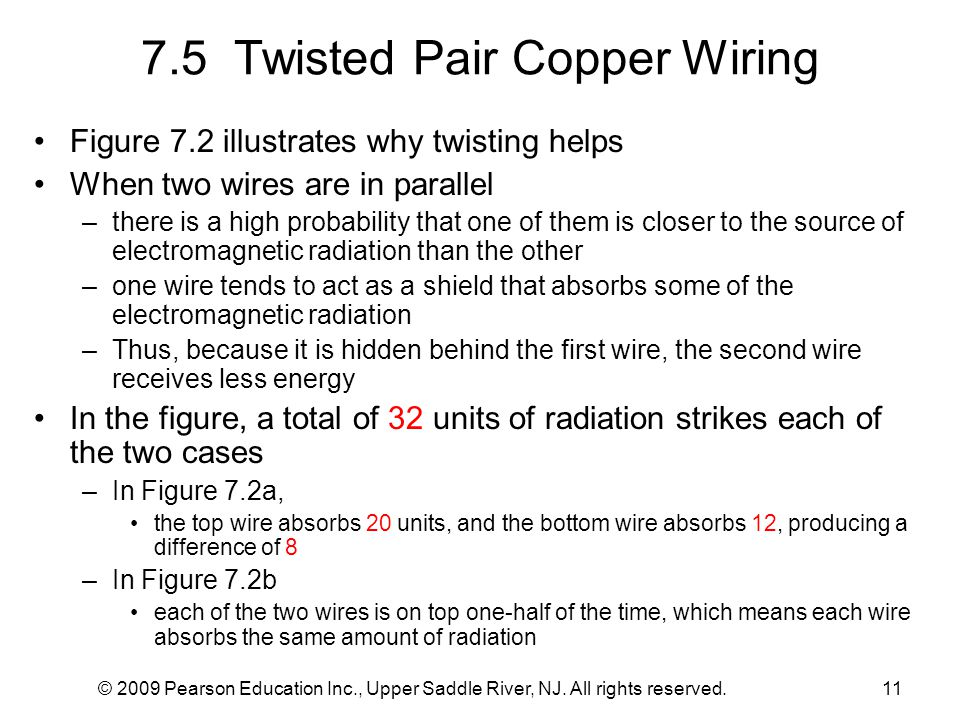 7.5 Twisted Pair Copper Wiring