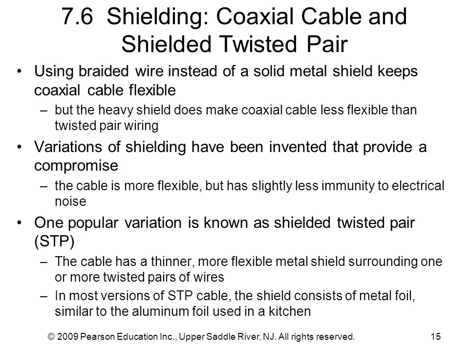 7.6 Shielding: Coaxial Cable and Shielded Twisted Pair