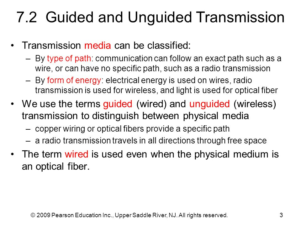 7.2 Guided and Unguided Transmission