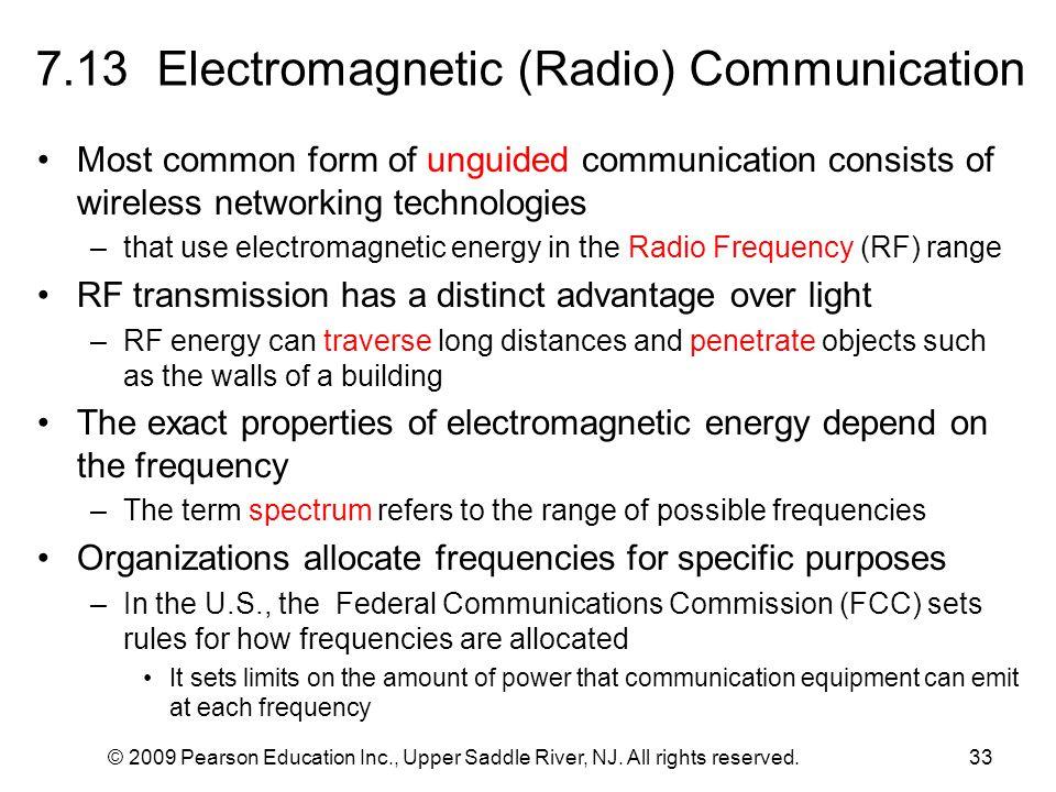 7.13 Electromagnetic (Radio) Communication