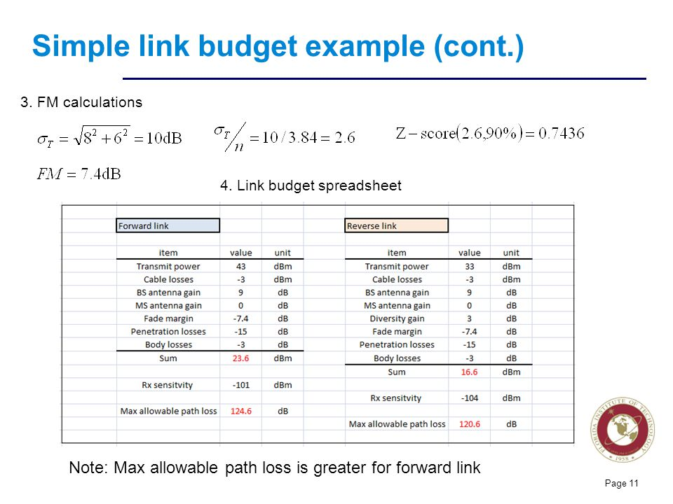 Simple link budget example (cont.)
