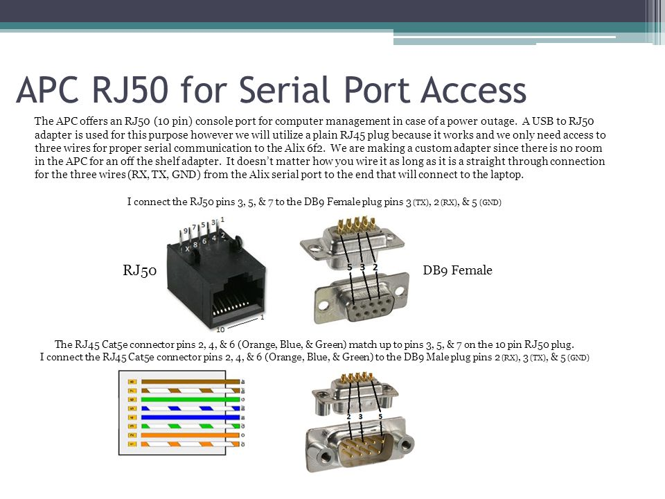 APC RJ50 for Serial Port Access