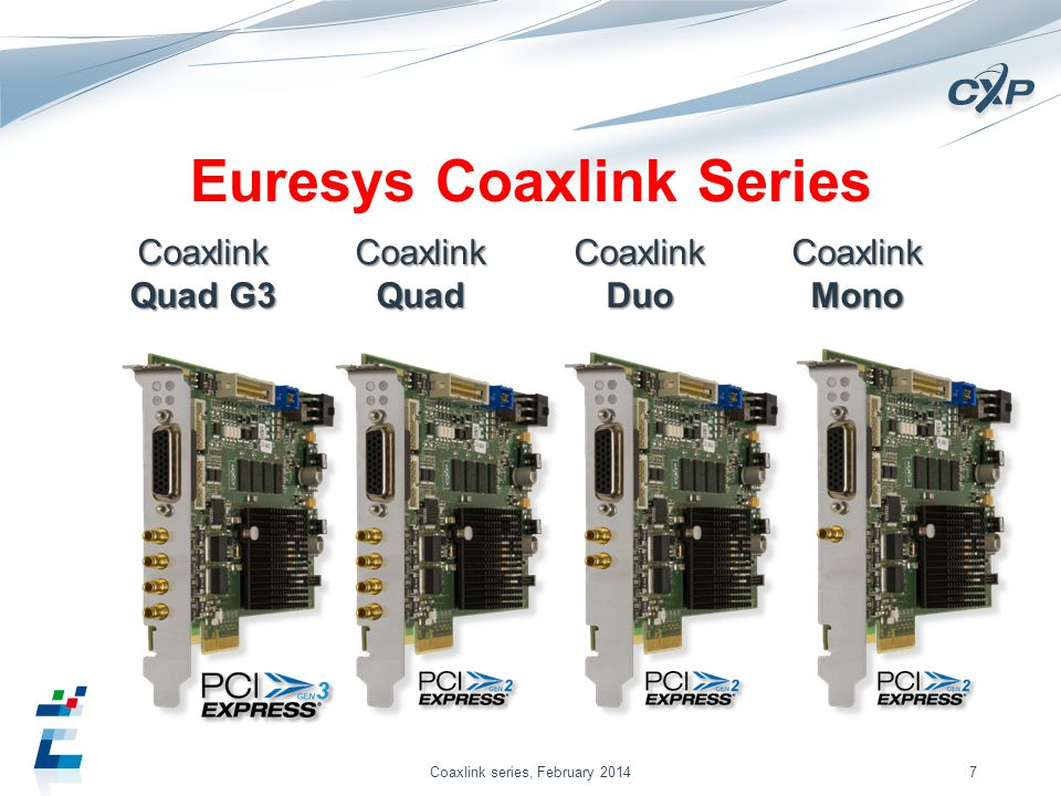 Euresys Coaxlink Series