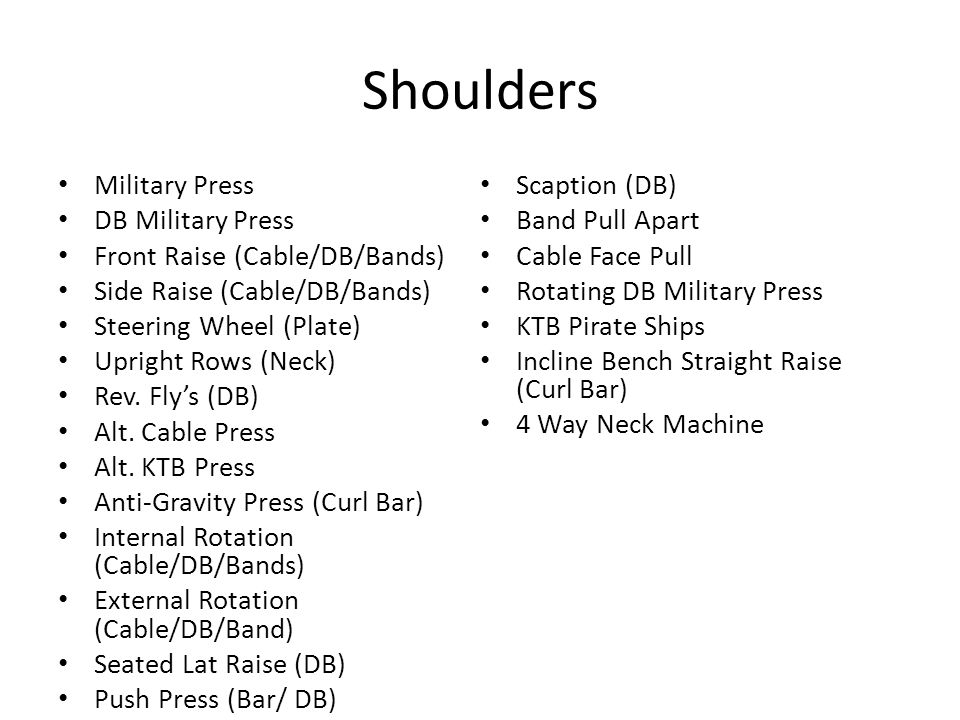 Shoulders Military Press Scaption (DB) DB Military Press